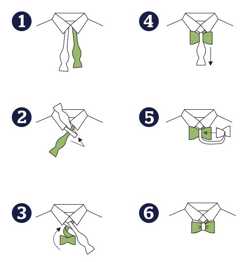 All about ties knots styles more mens wearhouse ccuart Gallery